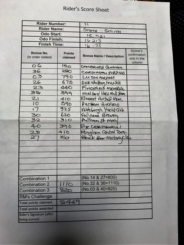 Rally Score Sheet