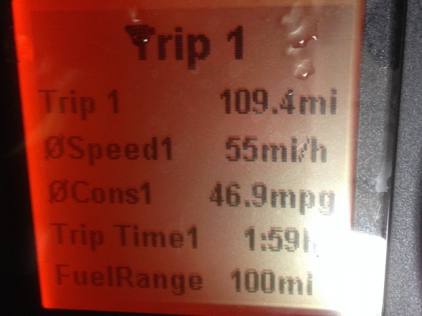 Trip Stats