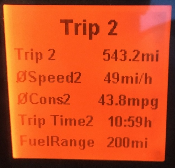 Overall Days Mileage