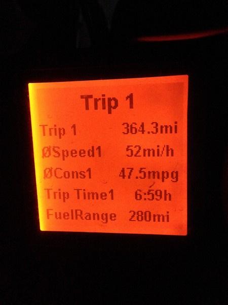 Total Trip Stats
