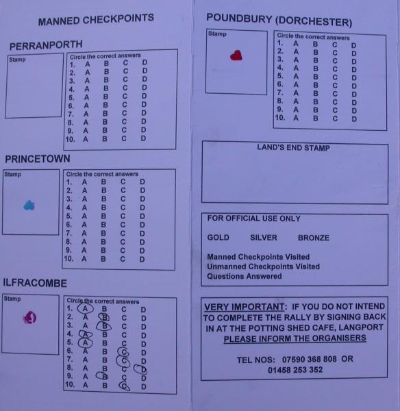 SWPSR Check Points