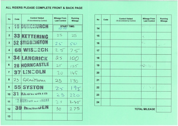 NRR 2016 Completed Control Card